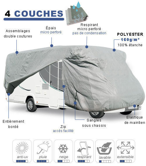housses standards covermix camping cars et caravanes. Black Bedroom Furniture Sets. Home Design Ideas