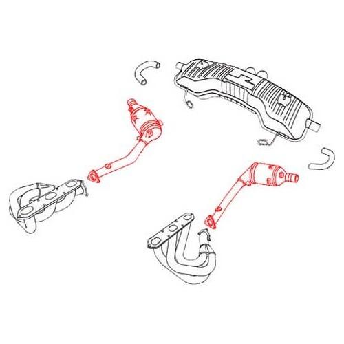 Catalyseurs Sport 100 cellules inox DANSK pour Porsche 986